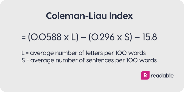 Readability and the Coleman-Liau Index – Readable, free readability test