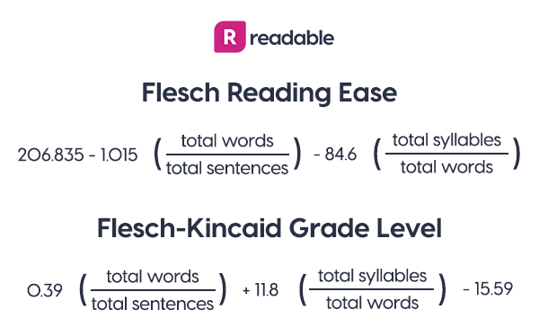The Flesch Reading Ease and Flesch-Kincaid Grade Level – Readable