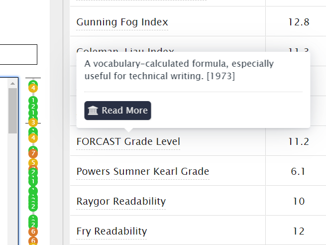 Forcast readabilty grade | free readability test