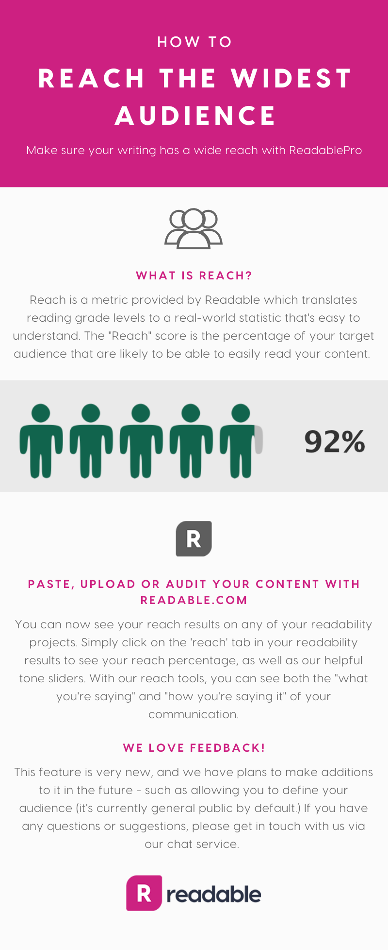 Content reach infographic | Readable, free readability test for content reach