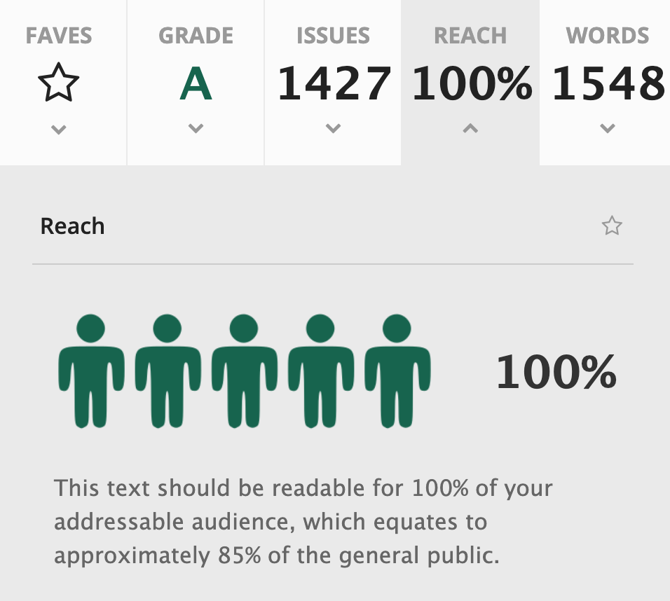 Readable grade A with 100% reach | Readable, free readability test